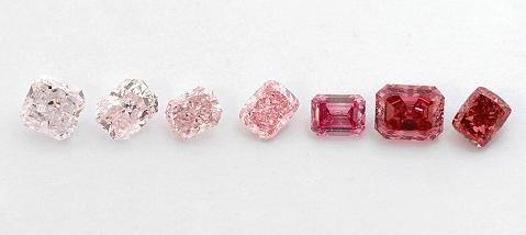 Pink Diamond Color Scale