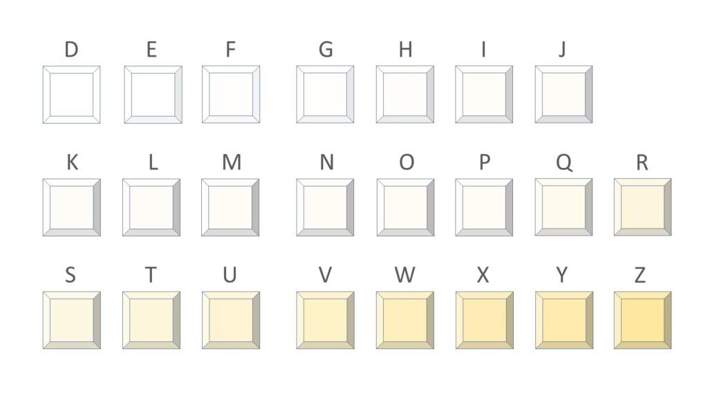 D-Z color chart for diamonds