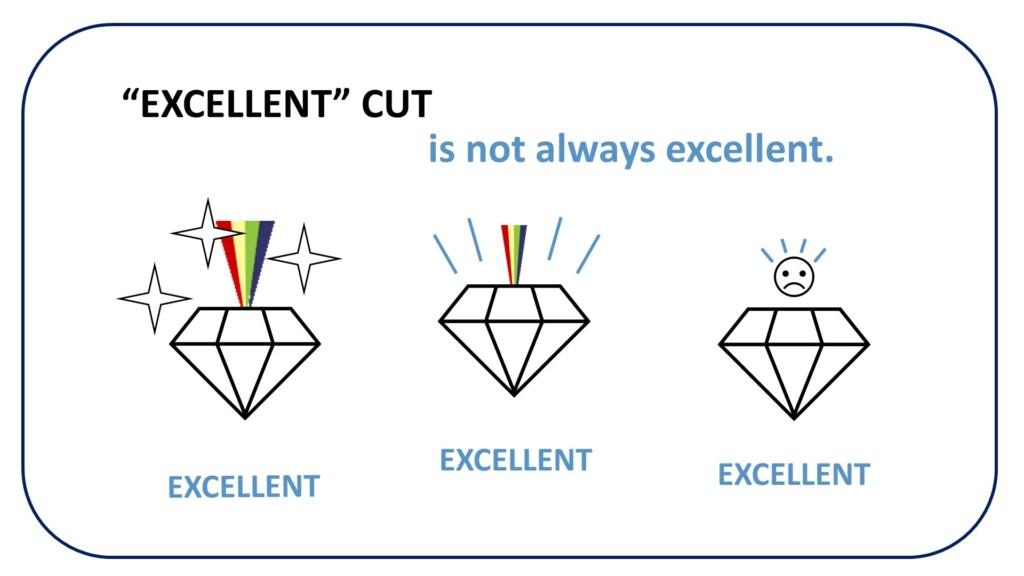 Diamond cut graphic