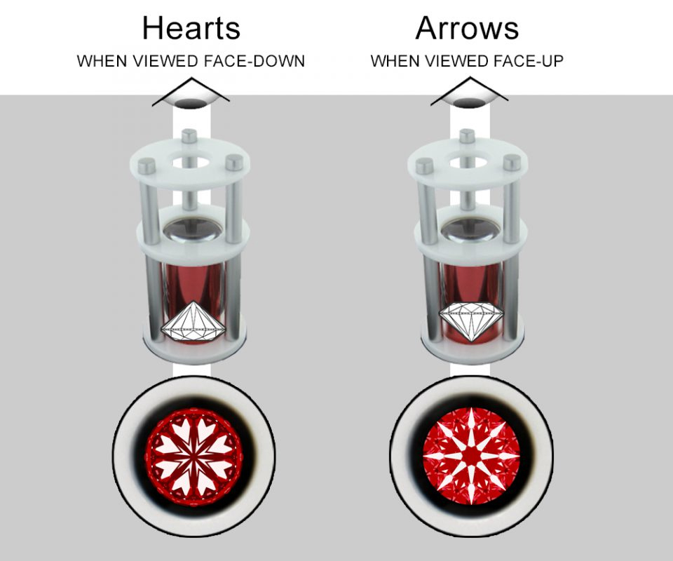 Hearts seen in pavilion and arrows seen in crown