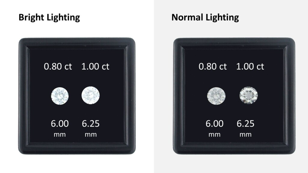 0.80 and 1.00 carat examples in bright and normal lighting