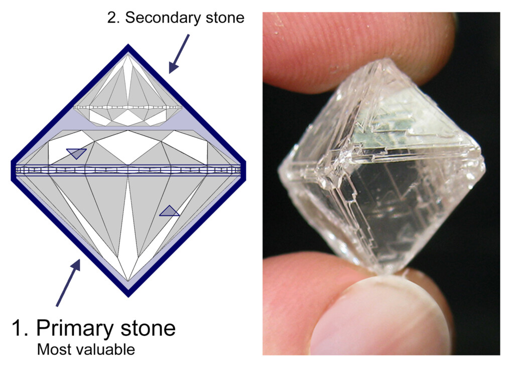 Rough diamond octahedral crystal and cut planning