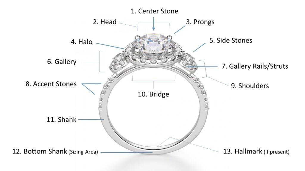 diamond ring settings in detail