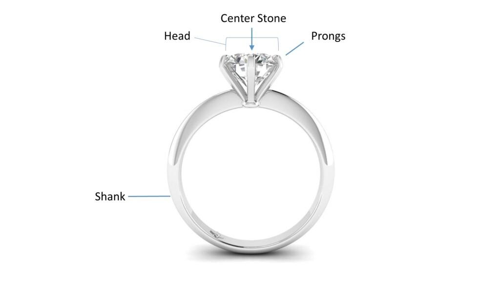 diamond ring settings simplifiesd