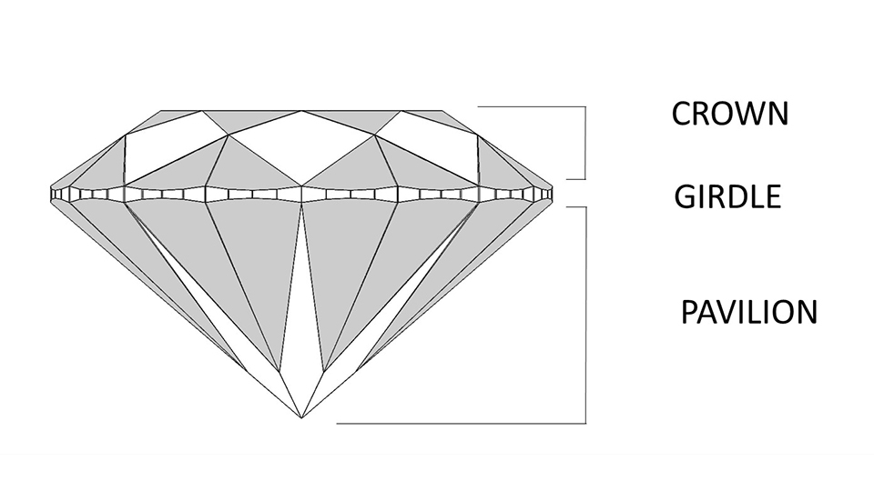 round cut diamond crown, girdle, pavilion