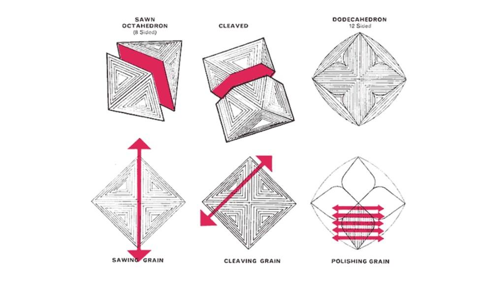 Hearts and arrows diamond - Diamond sawing