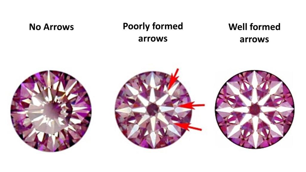 H&A diamond: Grading the arrows