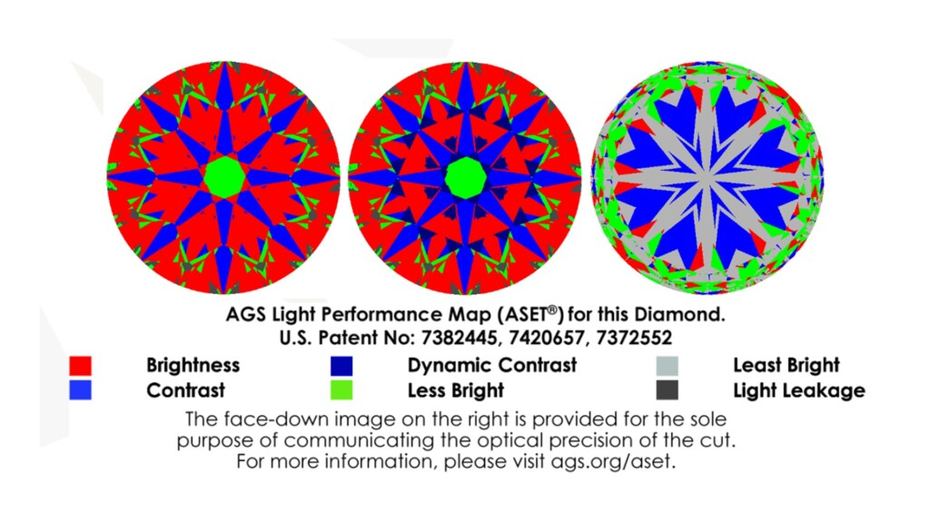 Hearts and arrows diamonds: AGS renderings of crown and pavilion ASET