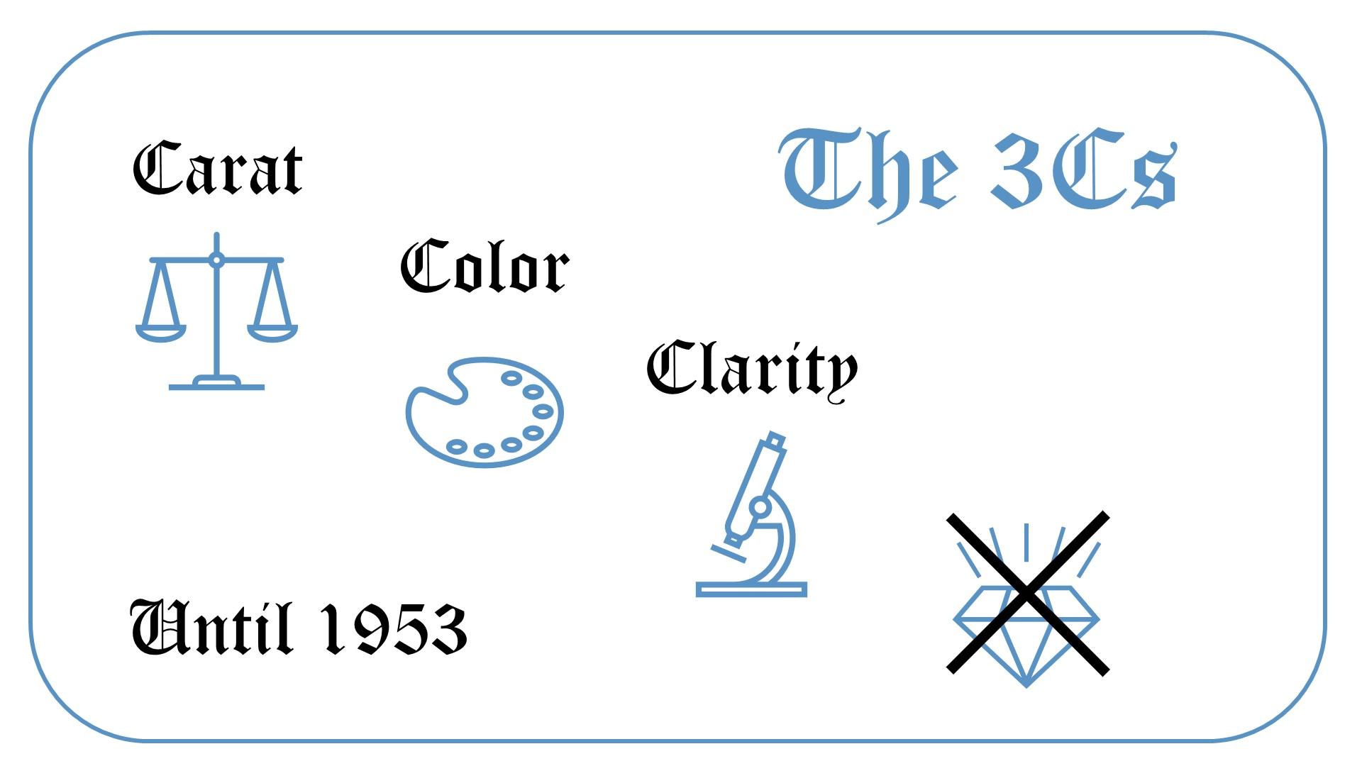 pricescope-education-diamond-3cs-carat-color-clarity
