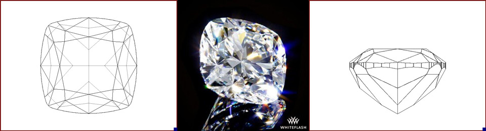 cushion cut diamond shape photo and image